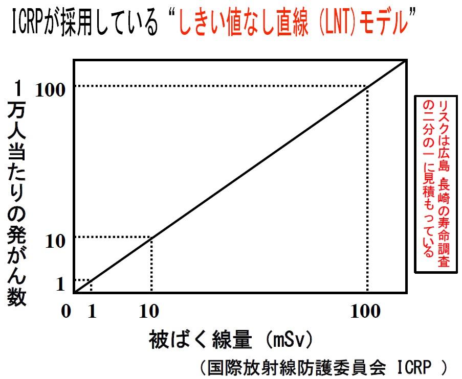 崎山さん講演資料 図4