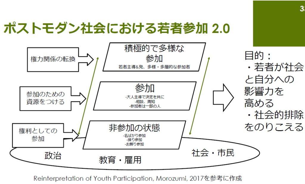 両角さん図2