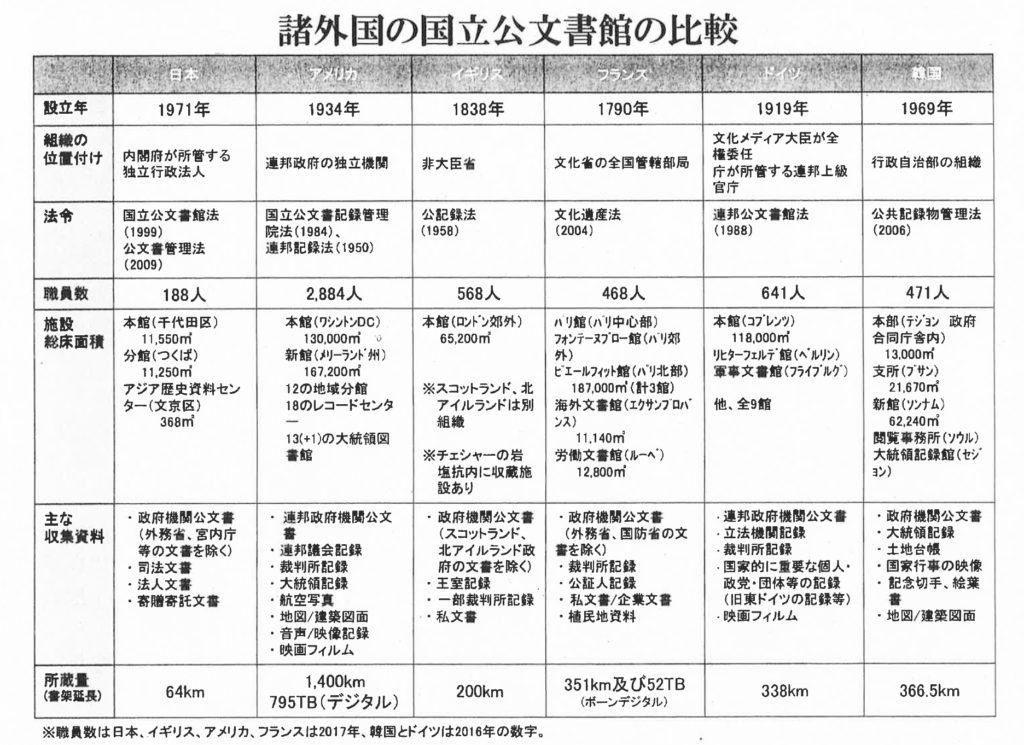 逢坂さん資料1